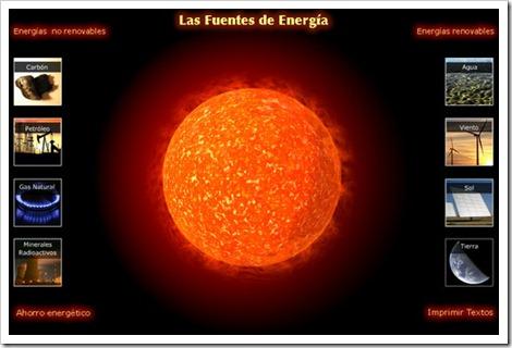 La fuentes de energía
