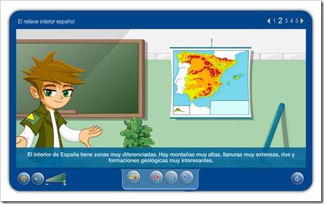 El relieve interior español