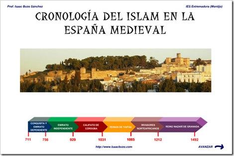 Cronología del Islam en España